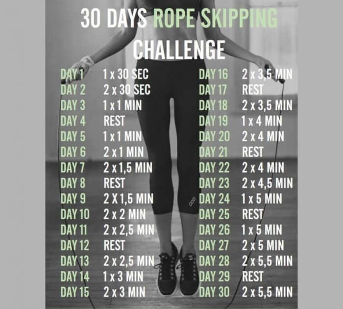 30 days skipping rope workouts routine